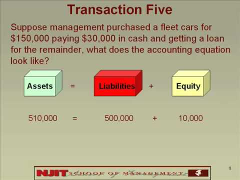 the accounting equation 2