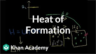 Heat of Formation