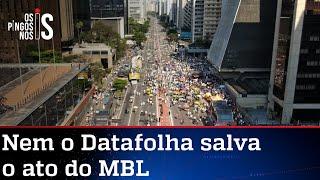 Manifestação do MBL contra Bolsonaro vira piada na internet após fracassar