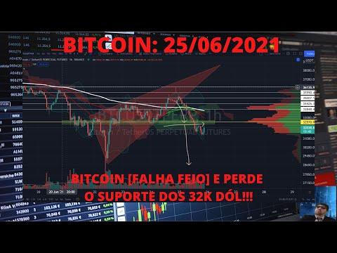 Pot cumpăra bitcoin thru td ameritrade