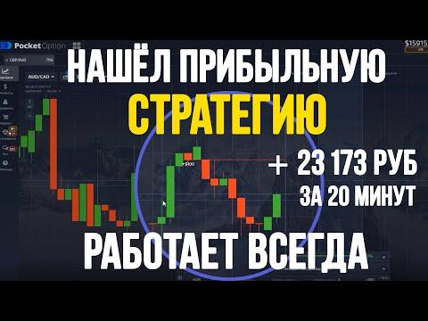 Bnex стратегии торговли бинарными опционами