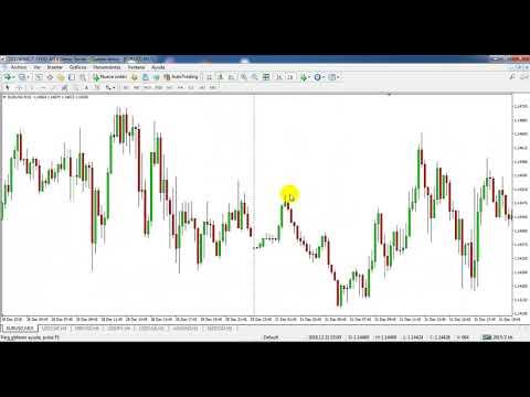 Akcijų pasirinkimo sandorių istoriniai duomenys