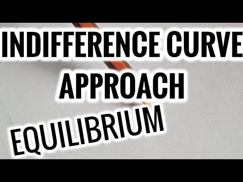 Indifference  Curve -Equilibrium