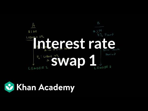 Video Interest rate swap 1 | Finance & Capital Markets | Khan Academy