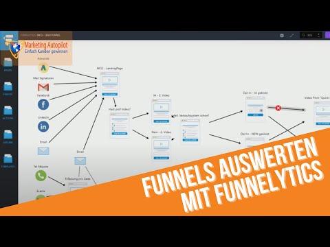 Funnelytics PRO  - Die grosse Analytics Hilfe für KMU und Selbstständige