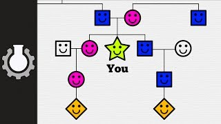 Your Family Tree Explained