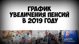 График увеличения пенсий в 2019 году