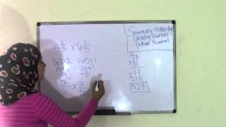 5th Grade Math - Multiplying and Dividing Fractions and Mixed Numbers