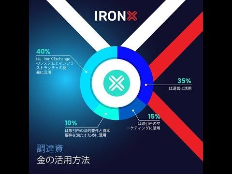 IRONX Exchange. Обзор дорожной карты и команды проекта.