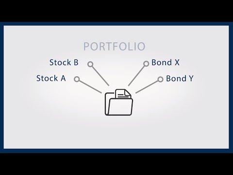 Sintetinių pozicijų akcijų pasirinkimo sandoriai