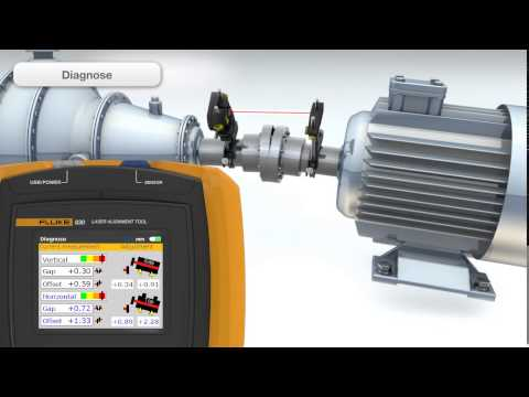 Fluke 830 Laser Shaft Alignment Tool: Why Precision Alignment