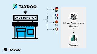 One-Stop-Shop Umsatzsteuer 2021 | Das OSS-Verfahren macht USt. einfacher – oder doch nicht? | Taxdoo