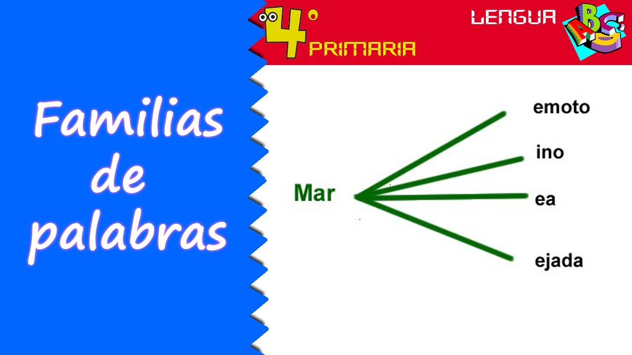 Lengua Castellana. 4º Primaria. Tema 12. Familias de palabras