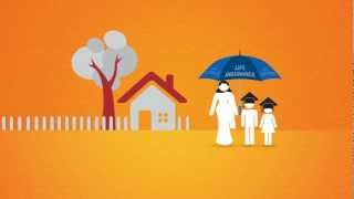 ICICI Prudential Life - Benefits of Term Insurance (Human Life Value)
