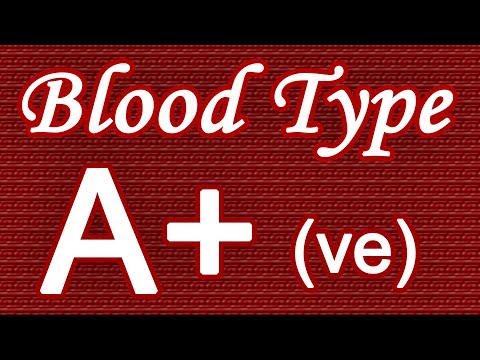 এ পজেটিভ রক্তের গ্রুপ পরীক্ষা | Blood Group Test A+ (Positive) | Blood Group Test Bangla