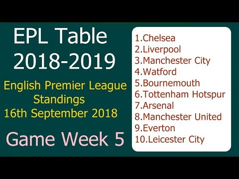 English Premier League Table Standings Results 08 04 2018 Week