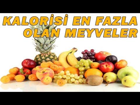 Kalorisi En Fazla Olan Meyveler