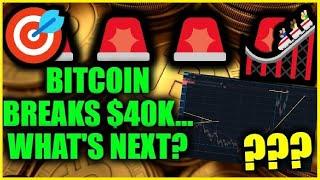 Bitcoin 2021 Bullrun-Diagramm