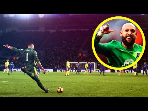 Top 20 CRAZY Long-Range Goals by Goalkeepers – HD