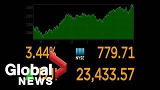 Coronavirus outbreak: Dow Jones big board for Wednesday trading | LIVE