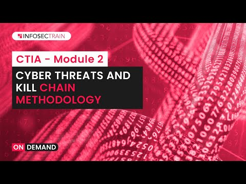 Cyber Threats and Kill Chain Methodology   Certified Threat ...