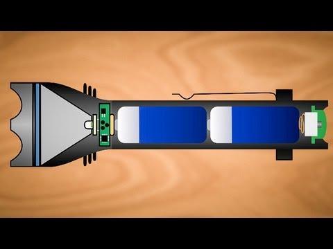 Kaufberatung LED Taschenlampen
