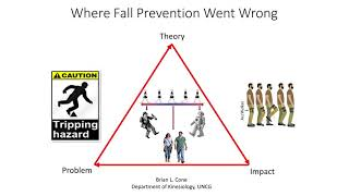 Where Fall Prevention Went Wrong