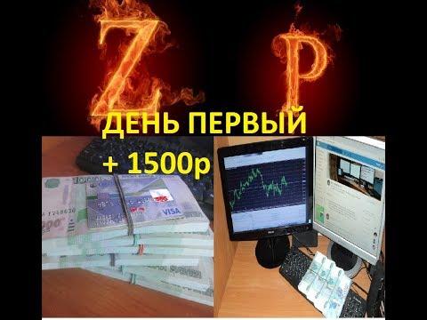 Биржа криптовалют отзывы