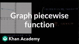 Graphing Piecewise Function