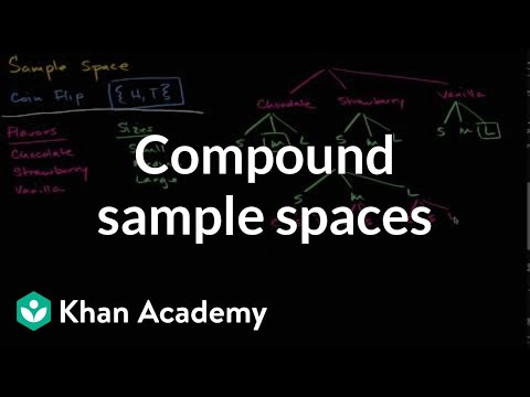 Sample spaces for compound events (video) | Khan Academy