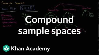 Compound Sample Spaces