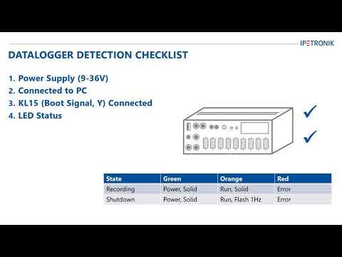 Youtube Video Logger Detection IPEmotion RT