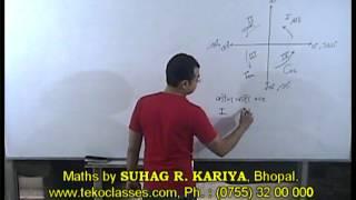 www.mathsbysuhag.com TRIGNOMETRY EQUATION PART 1 IIT AIEEE MATHS BY SUHAG R KARIYA SIR