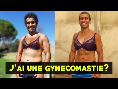 Perte de graisse différentes parties du corps