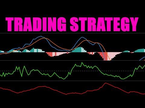 Stratégia a bináris opciókról 1 óra