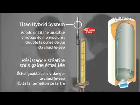 Chauffe-eau électrique CEE 200L HO THS EASYTRI