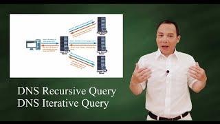 DNS recursive query vs. Iterative query