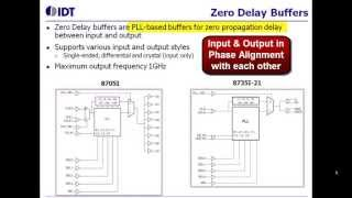 Zero-Delay Clock Buffers by IDT