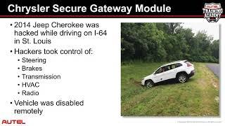 2020 MAP Fall Webinar Series - Part 5 - Accessing the FCA Secure Gateway