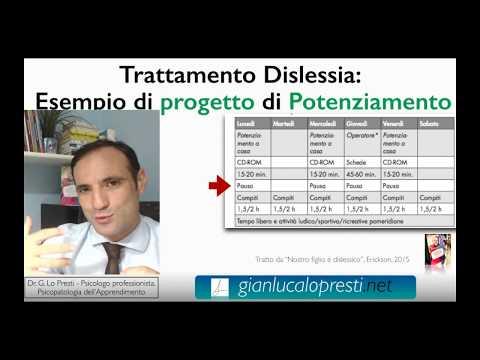 Bepanten e neurodermatitis