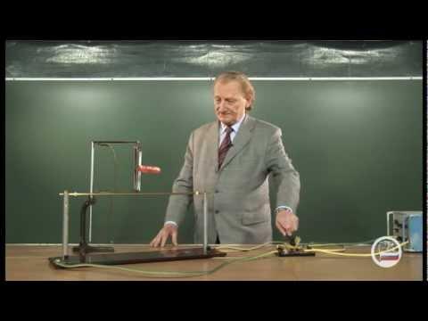 Опыт Эрстеда с рамкой - демонстрация в инженерно физическим институте