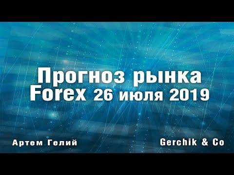 Торговые сигналы онлайн бесплатно для торговли форекс