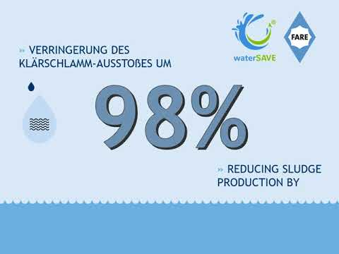 FARE® waterSAVE Bezugsmaterial