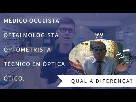 Glaucom oftalmologic
