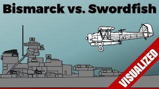 Why didn't the Bismarck shoot down any Swordfish?