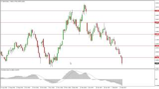 Natural Gas Technical Analysis for February 22 2017 by FXEmpire.com