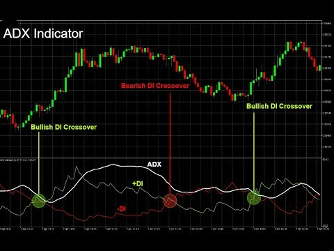 График доллар к рублю онлайн форекс