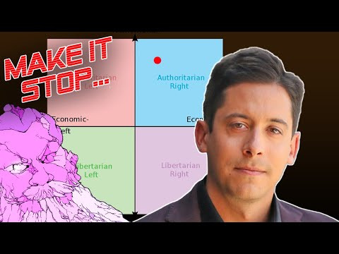 The Existential Agony of Watching Michael Knowles Take a Political Compass Test