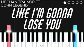 Meghan Trainor - Like I'm Gonna Lose You ft. John Legend   EASY Piano Tutorial