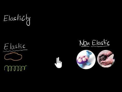 Elastic And Non Elastic Materials Video Khan Academy